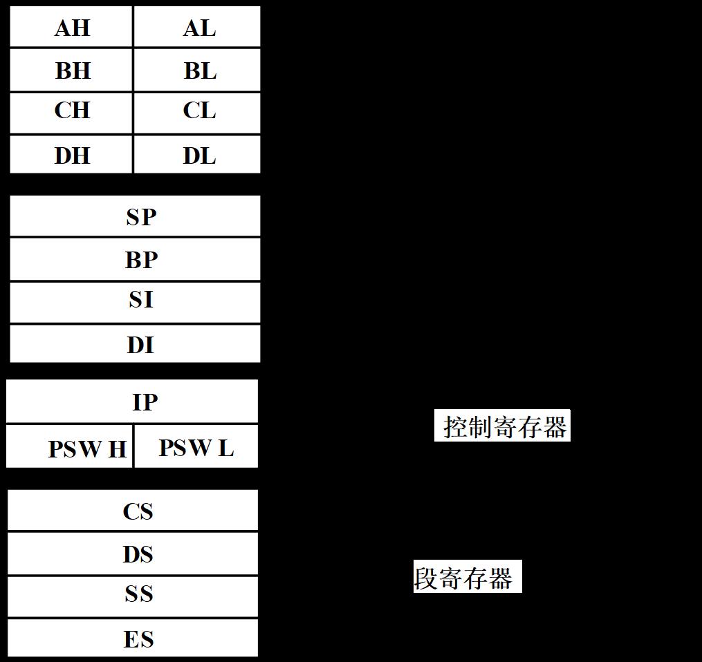 寄存器结构.png