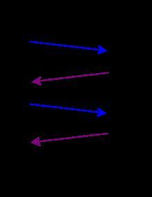DHCP协议运行过程.png